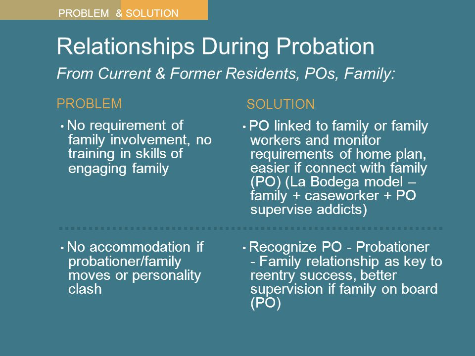 Relationships During Probation From Current & Former Residents, POs, Family: No requirement of family involvement, no training in skills of engaging family PROBLEM PO linked to family or family workers and monitor requirements of home plan, easier if connect with family (PO) (La Bodega model – family + caseworker + PO supervise addicts) Recognize PO - Probationer - Family relationship as key to reentry success, better supervision if family on board (PO) SOLUTION PROBLEM & SOLUTION No accommodation if probationer/family moves or personality clash