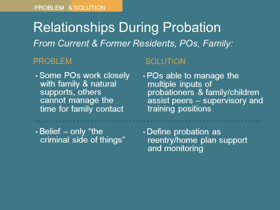 Relationships During Probation From Current & Former Residents, POs, Family: Some POs work closely with family & natural supports, others cannot manage the time for family contact PROBLEM POs able to manage the multiple inputs of probationers & family/children assist peers – supervisory and training positions Define probation as reentry/home plan support and monitoring SOLUTION PROBLEM & SOLUTION Belief – only the criminal side of things