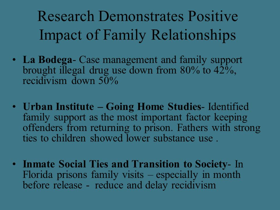 Research Demonstrates Positive Impact of Family Relationships La Bodega- Case management and family support brought illegal drug use down from 80% to