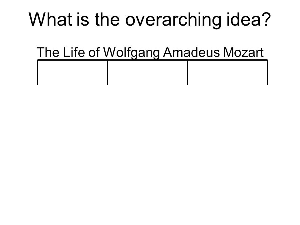 What is the overarching idea The Life of Wolfgang Amadeus Mozart