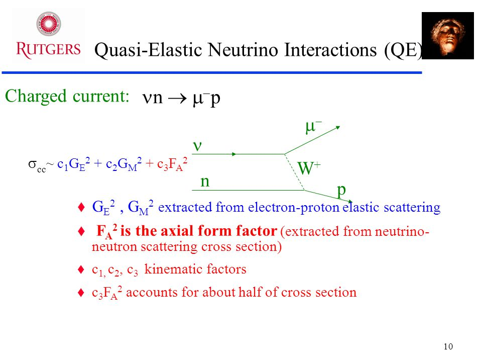 10 Quasi-Elastic Neutrino Interactions (QE) Charged current:  W+W+ n p  n   p  cc ~ c 1 G E 2 + c 2 G M 2 + c 3 F A 2  G E 2, G M 2 extracted from electron-proton elastic scattering  F A 2 is the axial form factor (extracted from neutrino- neutron scattering cross section)  c 1, c 2, c 3 kinematic factors  c 3 F A 2 accounts for about half of cross section