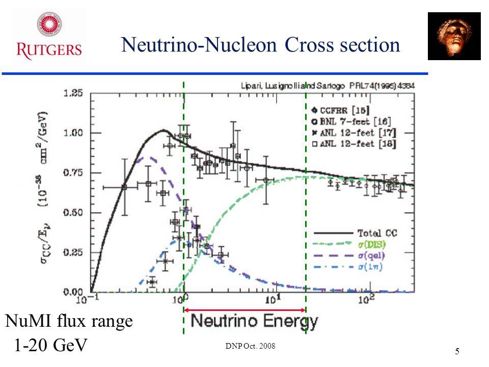 DNP Oct. 2008 5 Neutrino-Nucleon Cross section NuMI flux range 1-20 GeV