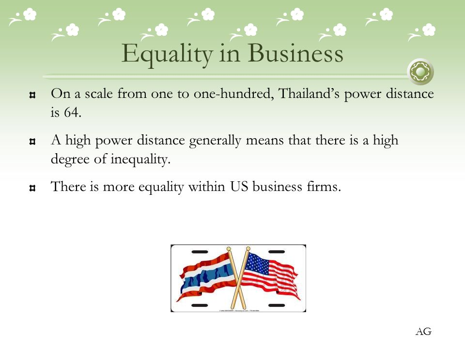 Equality in Business On a scale from one to one-hundred, Thailand's power distance is 64.