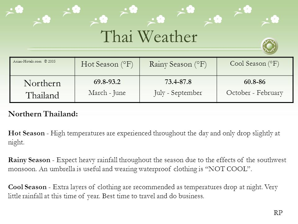 Thai Weather cont… Central Thailand: Hot Season – The Hottest weather of the year with High Humidity.