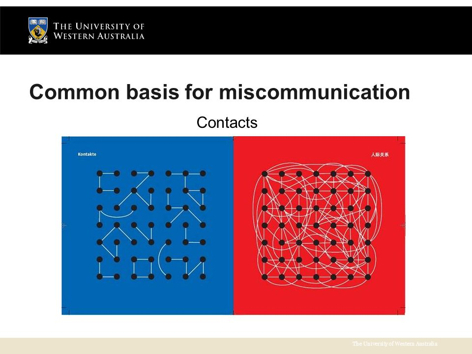 The University of Western Australia Common basis for miscommunication Contacts