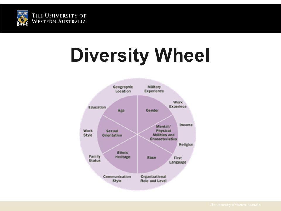 The University of Western Australia Diversity Wheel