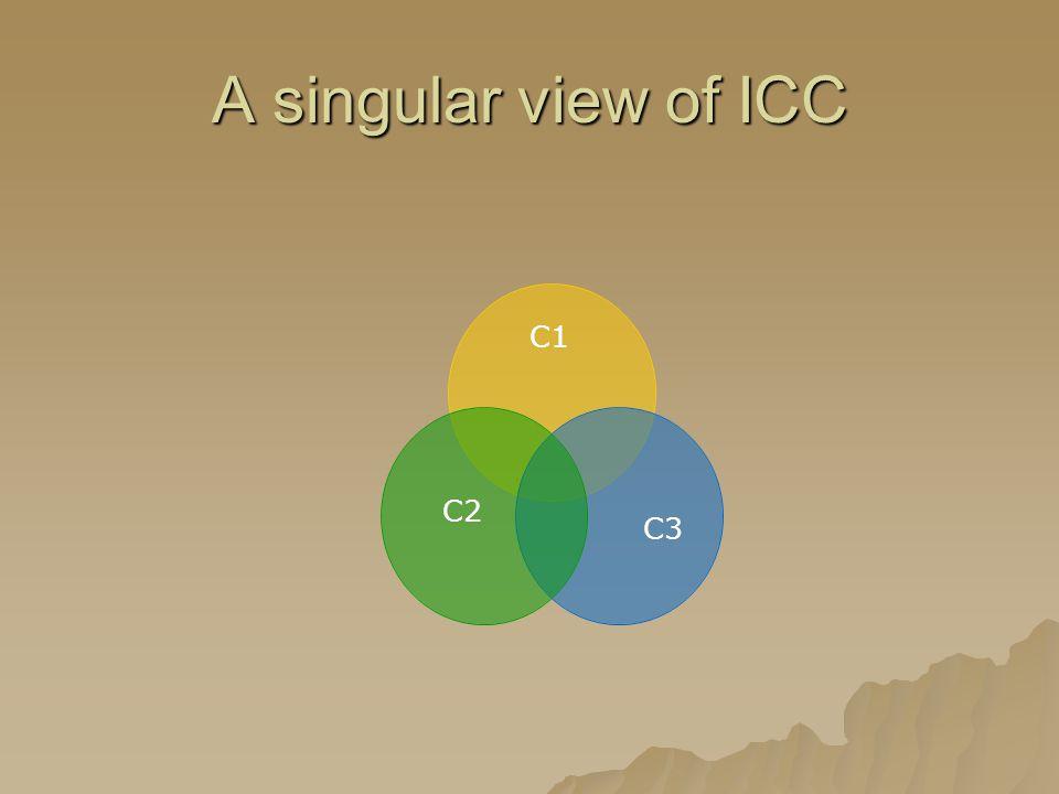 A singular view of ICC C1 C3C2