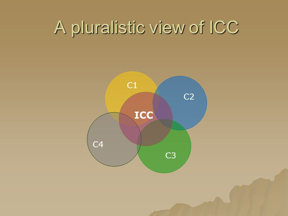 A pluralistic view of ICC A pluralistic view of ICC C1 C2 C3C4 ICC