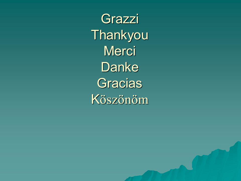 Grazzi Thankyou Merci Danke Gracias K öszönöm