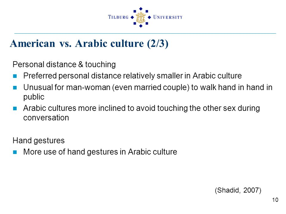 American vs. Arabic culture (2/3) Personal distance & touching Preferred personal distance relatively smaller in Arabic culture Unusual for man-woman