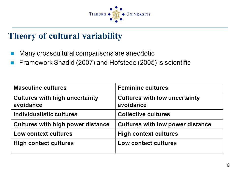 Theory of cultural variability Many crosscultural comparisons are anecdotic Framework Shadid (2007) and Hofstede (2005) is scientific 8 Masculine culturesFeminine cultures Cultures with high uncertainty avoidance Cultures with low uncertainty avoidance Individualistic culturesCollective cultures Cultures with high power distanceCultures with low power distance Low context culturesHigh context cultures High contact culturesLow contact cultures
