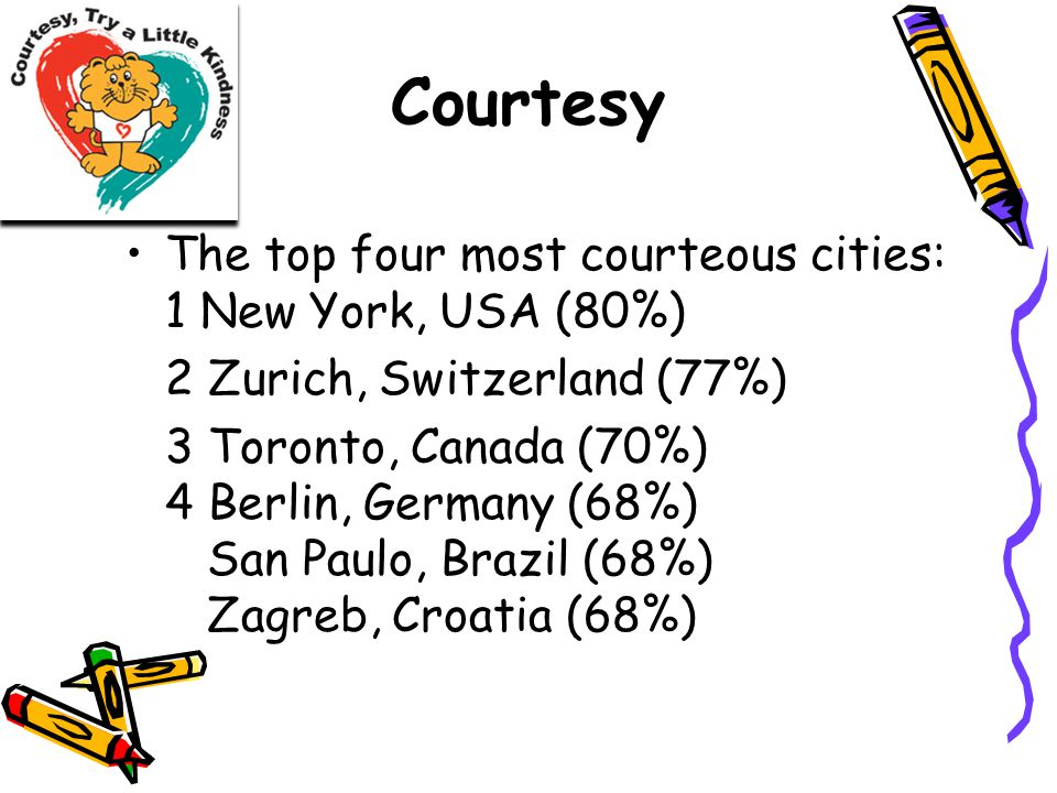 Courtesy The top four most courteous cities: 1 New York, USA (80%) 2 Zurich, Switzerland (77%) 3 Toronto, Canada (70%) 4 Berlin, Germany (68%) San Paulo, Brazil (68%) Zagreb, Croatia (68%)