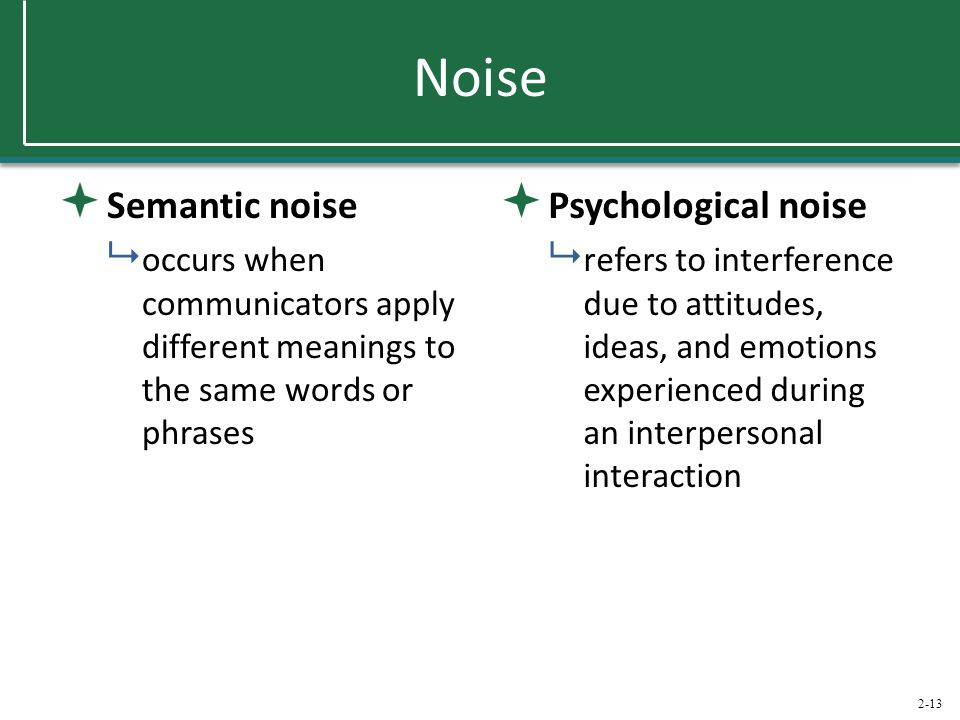 2-13 Noise  Semantic noise  occurs when communicators apply different meanings to the same words or phrases  Psychological noise  refers to interf