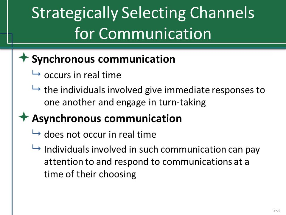 2-31 Strategically Selecting Channels for Communication  Synchronous communication  occurs in real time  the individuals involved give immediate re