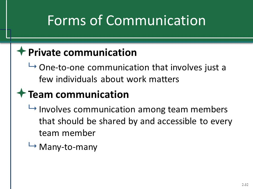 2-32 Forms of Communication  Private communication  One-to-one communication that involves just a few individuals about work matters  Team communic