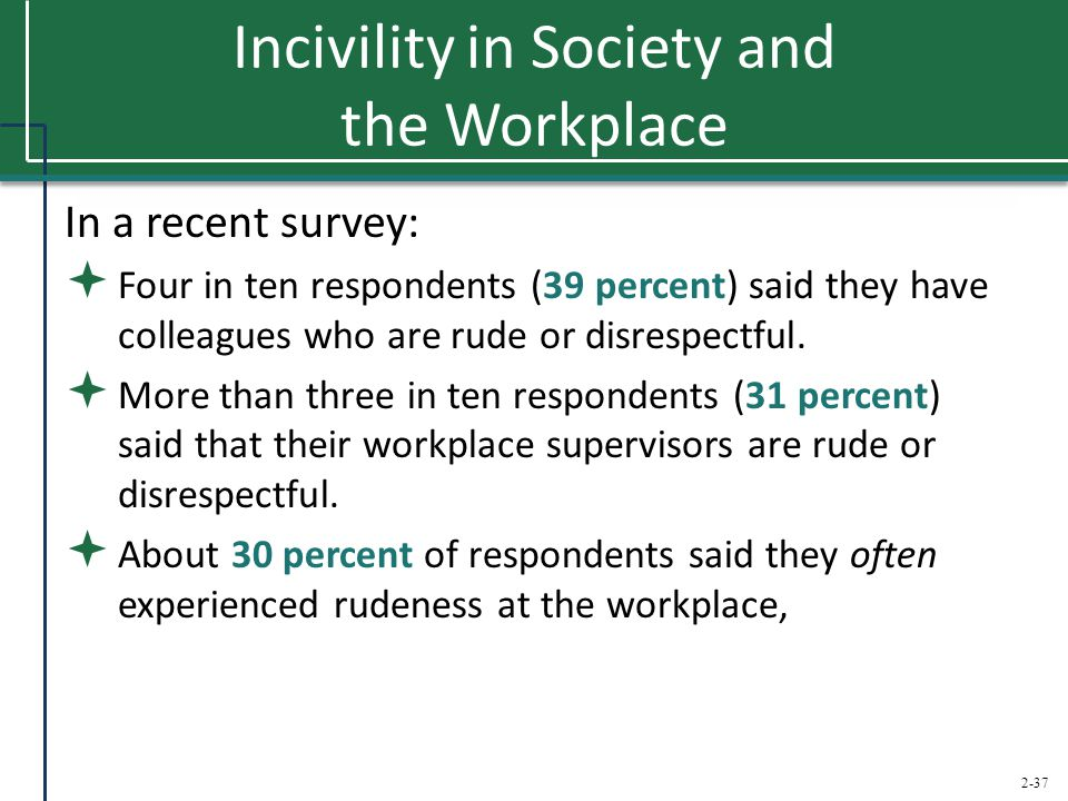 2-37 Incivility in Society and the Workplace In a recent survey:  Four in ten respondents (39 percent) said they have colleagues who are rude or disr