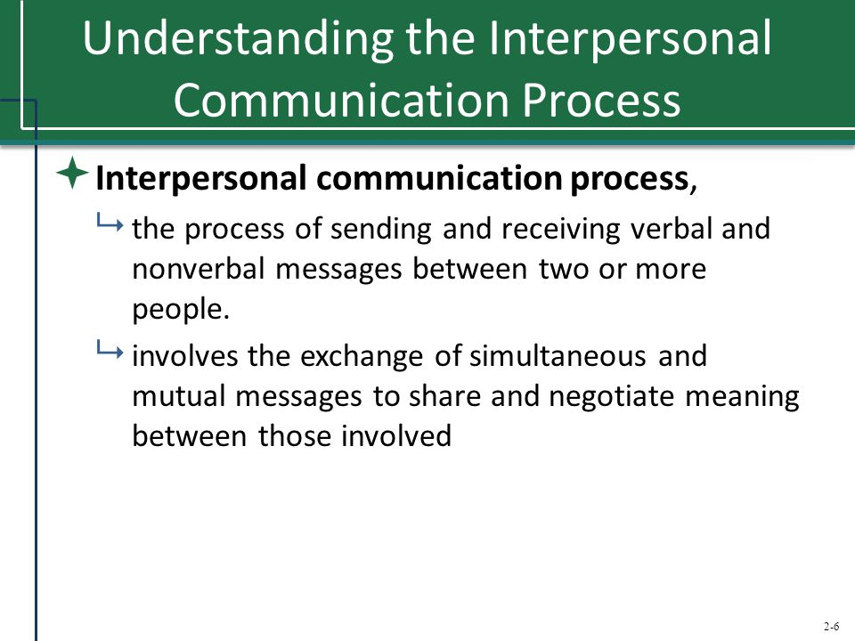 2-6 Understanding the Interpersonal Communication Process  Interpersonal communication process,  the process of sending and receiving verbal and non