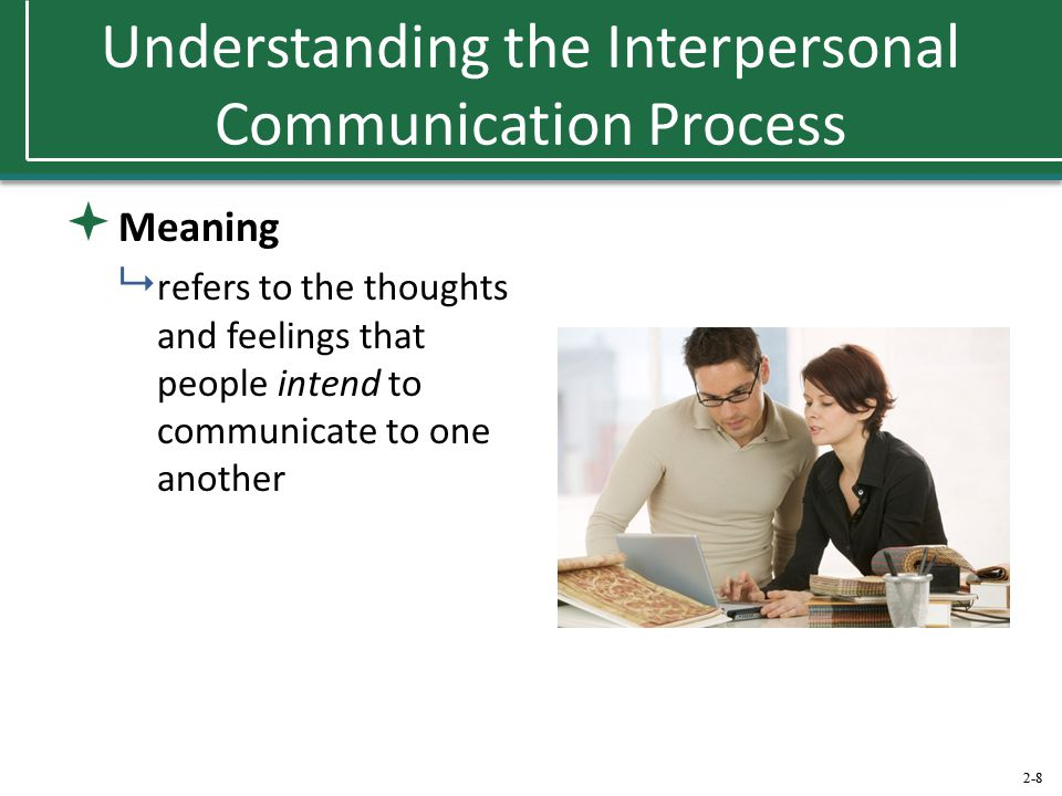 2-8 Understanding the Interpersonal Communication Process  Meaning  refers to the thoughts and feelings that people intend to communicate to one ano