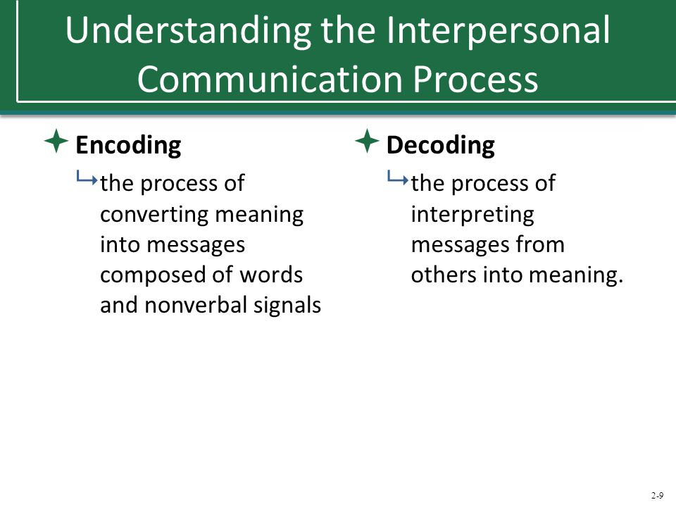 2-9 Understanding the Interpersonal Communication Process  Encoding  the process of converting meaning into messages composed of words and nonverbal