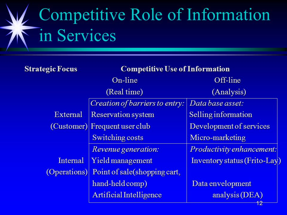 12 Competitive Role of Information in Services Strategic Focus Competitive Use of Information On-line Off-line On-line Off-line (Real time) (Analysis)