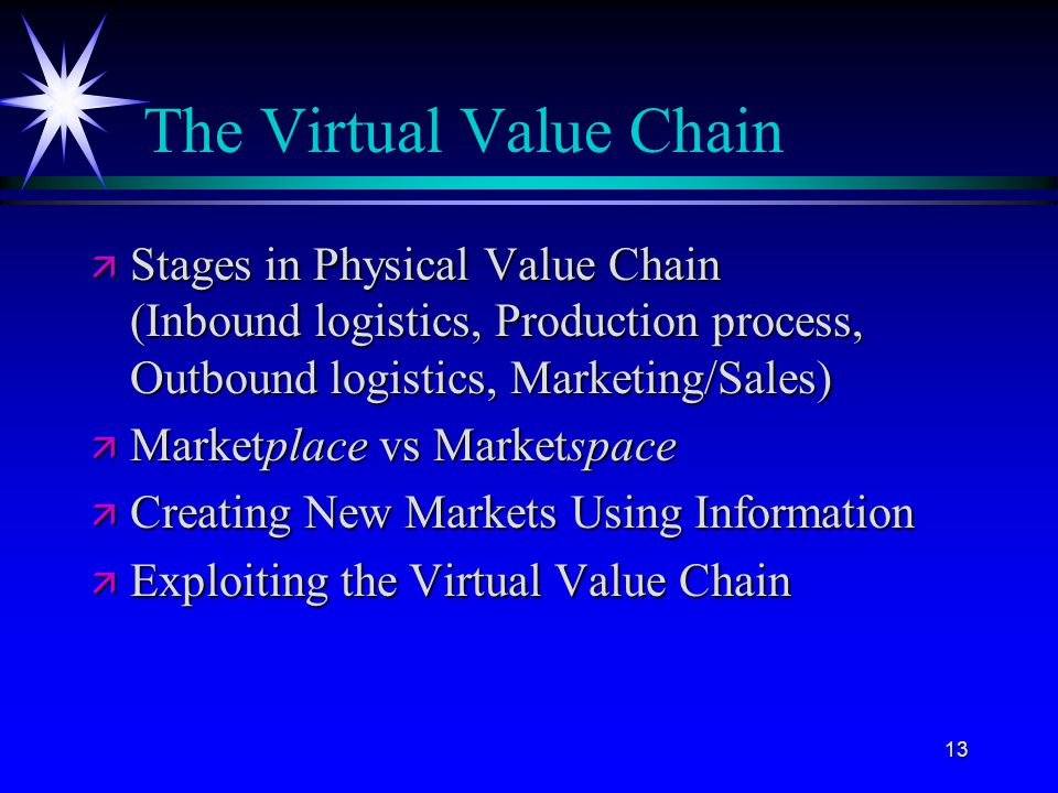 13 The Virtual Value Chain ä Stages in Physical Value Chain (Inbound logistics, Production process, Outbound logistics, Marketing/Sales) ä Marketplace