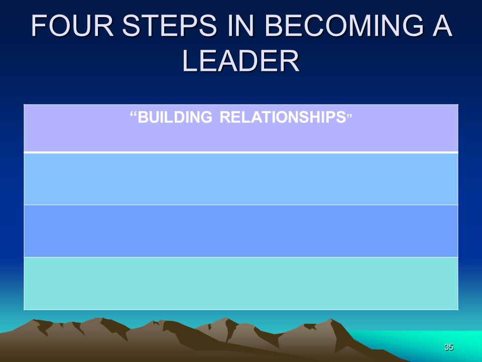 FOUR STEPS IN BECOMING A LEADER BUILDING RELATIONSHIPS 35