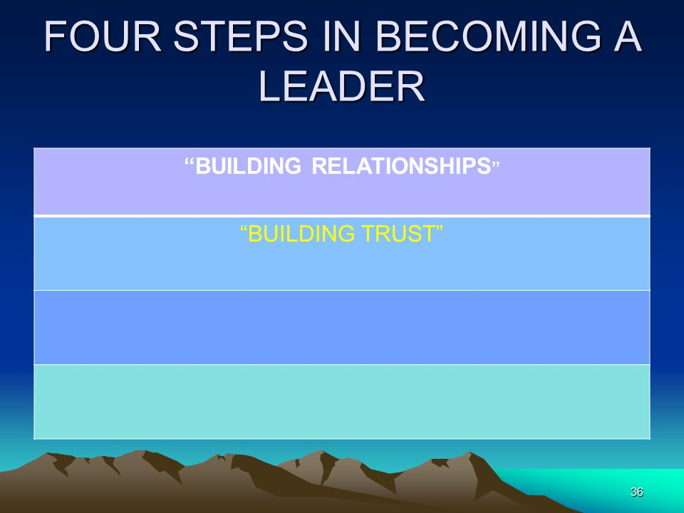 "FOUR STEPS IN BECOMING A LEADER ""BUILDING RELATIONSHIPS "" ""BUILDING TRUST"" 36"