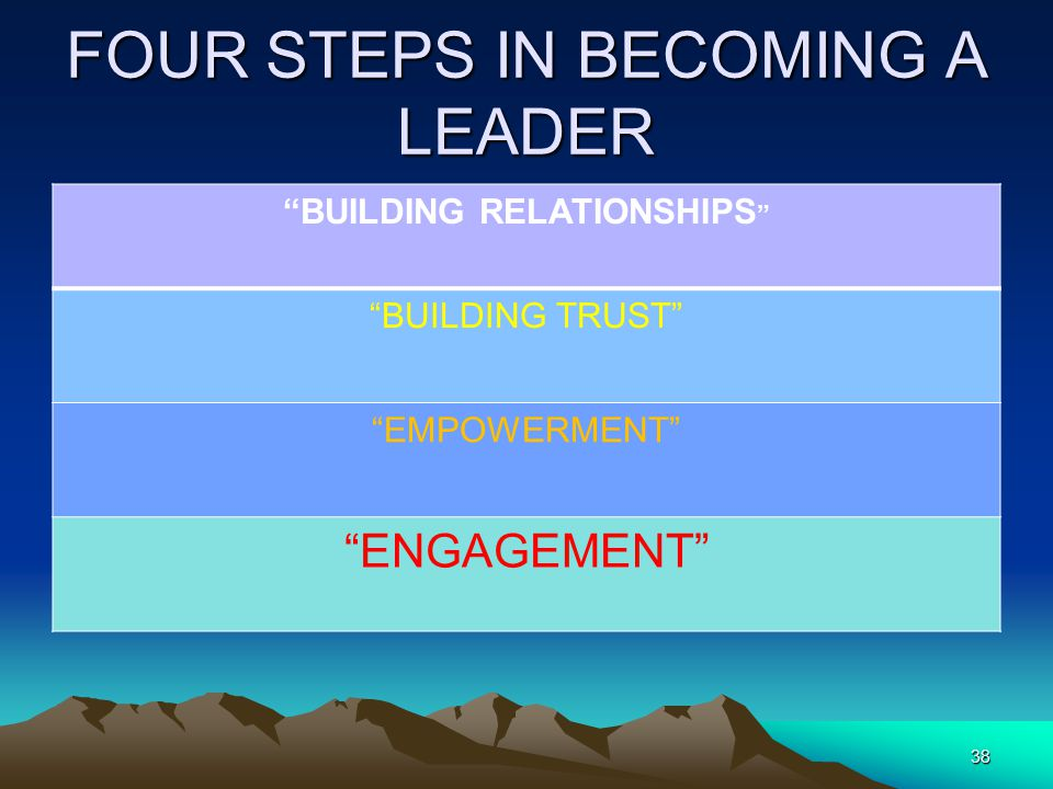 "FOUR STEPS IN BECOMING A LEADER ""BUILDING RELATIONSHIPS "" ""BUILDING TRUST"" ""EMPOWERMENT"" ""ENGAGEMENT"" 38"
