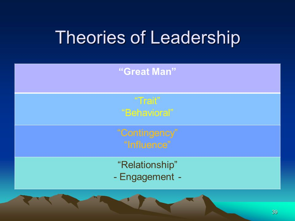 Theories of Leadership Great Man Trait Behavioral Contingency Influence Relationship - Engagement - 39