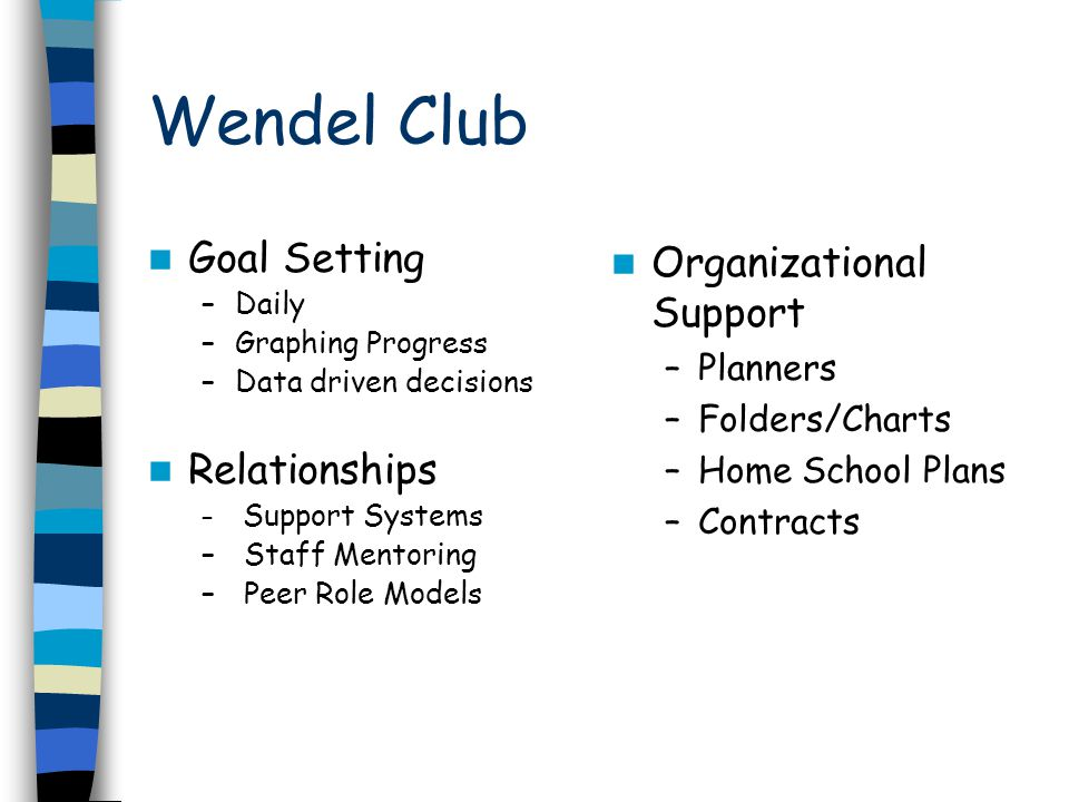 Wendel Club Goal Setting –Daily –Graphing Progress –Data driven decisions Relationships – Support Systems – Staff Mentoring – Peer Role Models Organizational Support –Planners –Folders/Charts –Home School Plans –Contracts