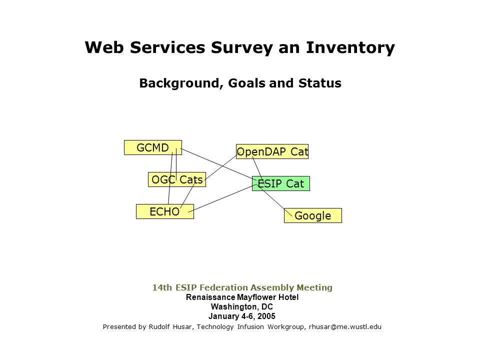 Web Services Survey an Inventory Background, Goals and Status 14th ESIP Federation Assembly Meeting Renaissance Mayflower Hotel Washington, DC January