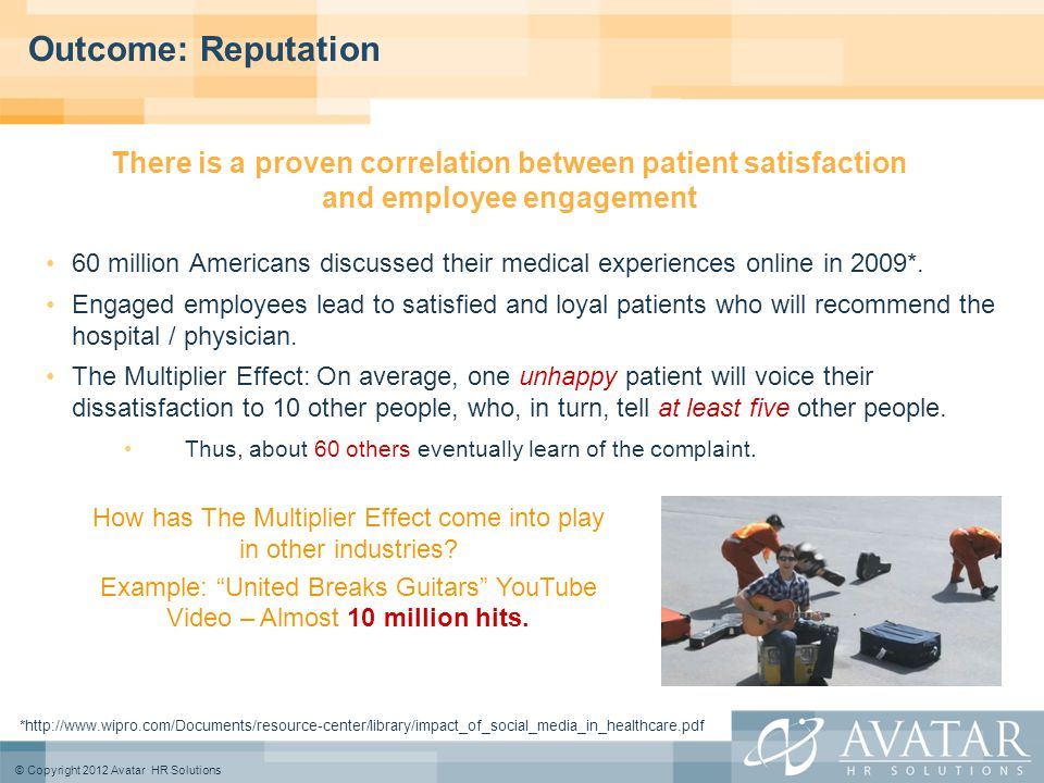 © Copyright 2012 Avatar HR Solutions Outcome: Reputation 60 million Americans discussed their medical experiences online in 2009*.