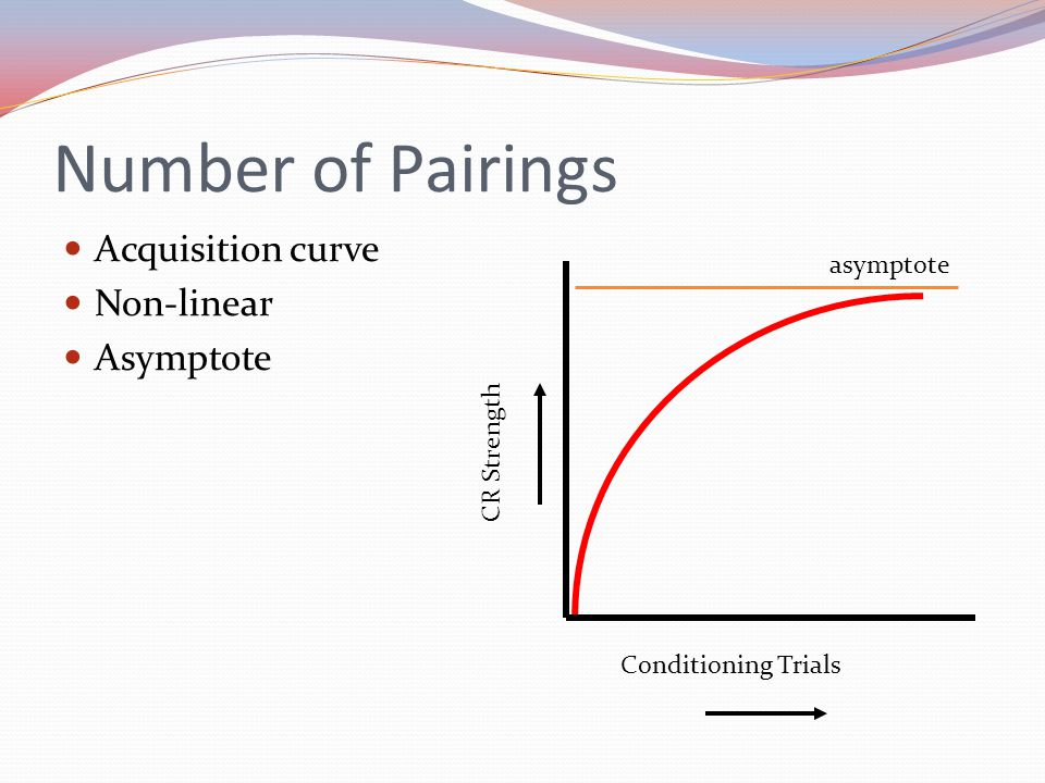 Number of Pairings Acquisition curve Non-linear Asymptote Conditioning Trials CR Strength asymptote
