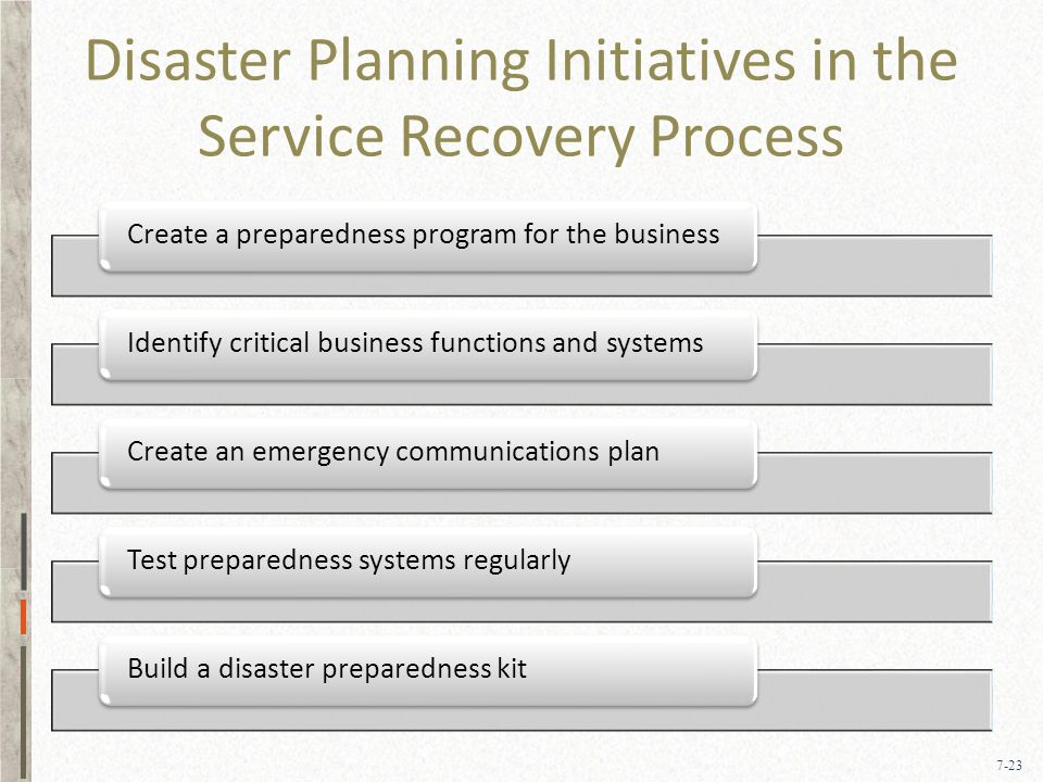 7-23 Disaster Planning Initiatives in the Service Recovery Process Create a preparedness program for the businessIdentify critical business functions and systemsCreate an emergency communications planTest preparedness systems regularlyBuild a disaster preparedness kit