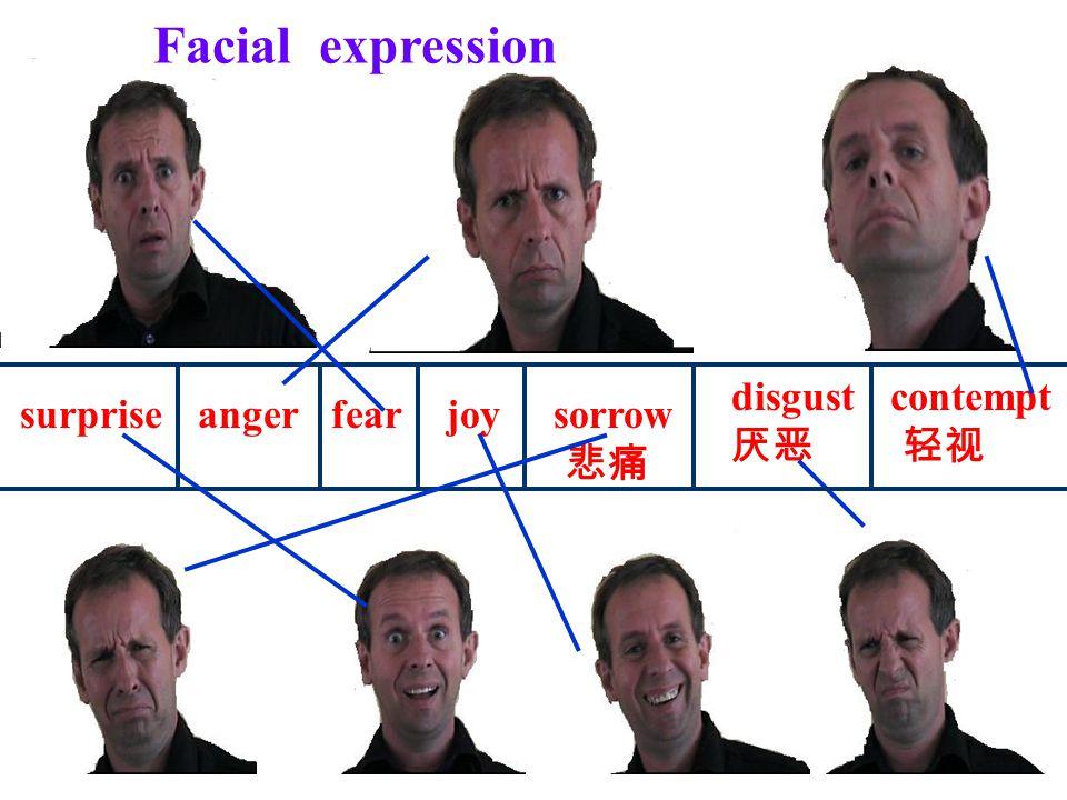 speaking ringing writing typing Spoken language Written language Body language Ways of communication