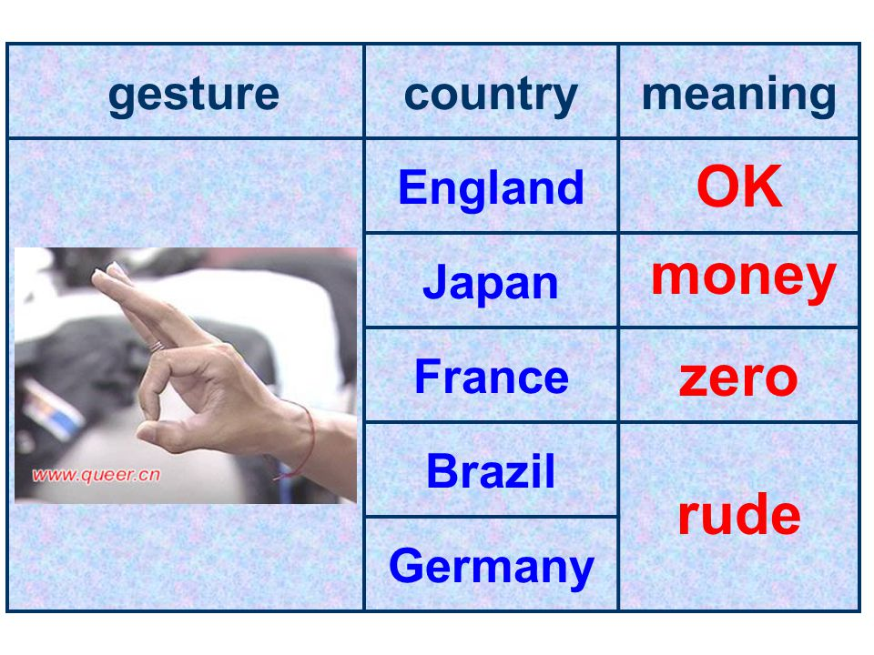 Eye contact countrymeaning Some countries Other countries to show interest rude or disrespect -ful