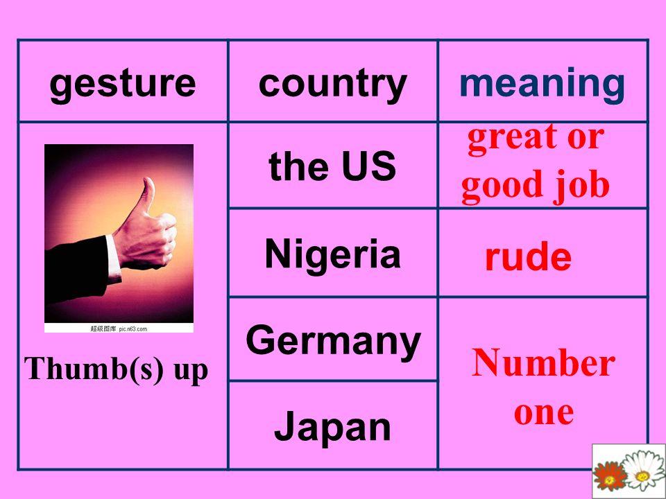 gesturecountrymeaning England Japan France Brazil Germany OK money zero rude