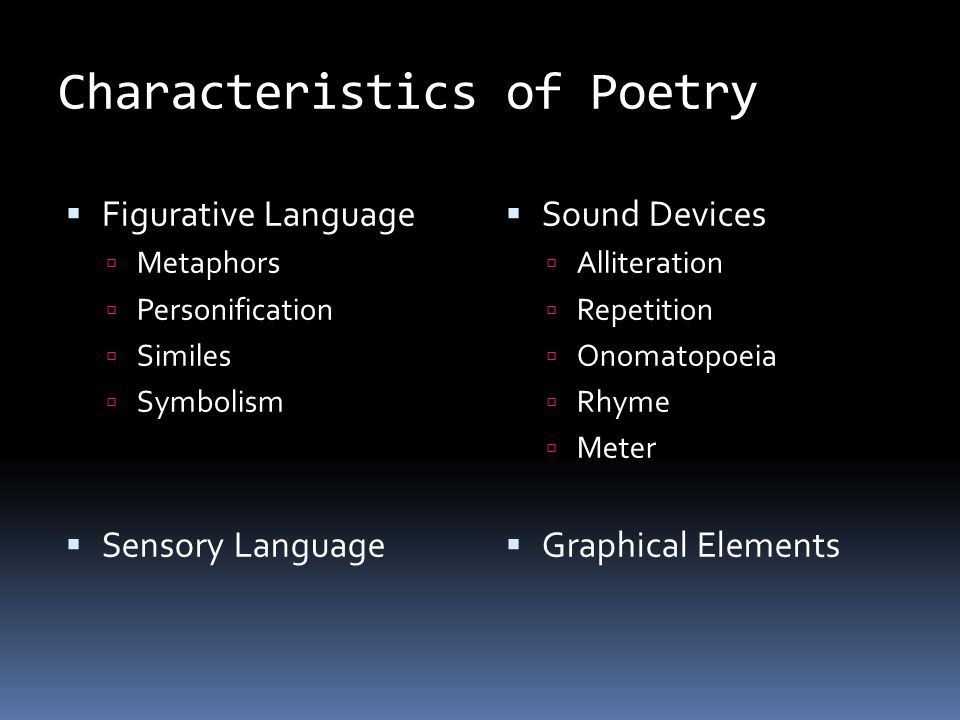 Forms of Poetry  Narrative  Haiku  Free Verse  Lyric Ballads Concrete Limericks Rhyming Couplets