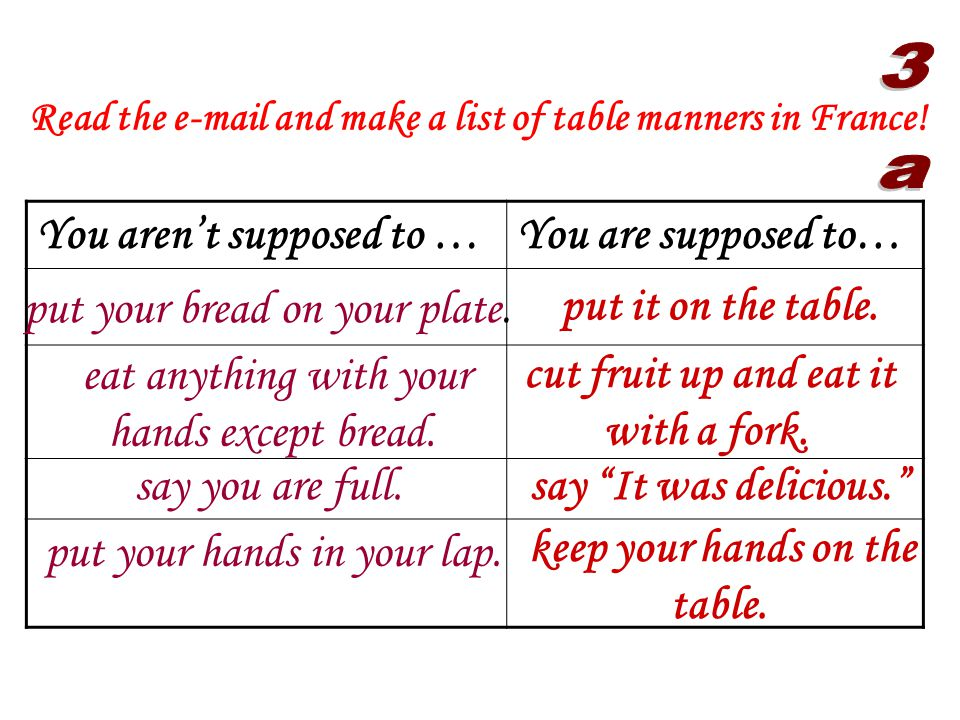 Read the e-mail and make a list of table manners in France! You aren't supposed to …You are supposed to… put your bread on your plate. put it on the t