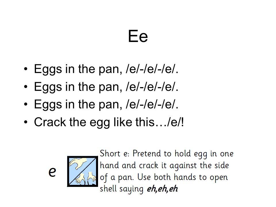 Ee Eggs in the pan, /e/-/e/-/e/. Crack the egg like this…/e/!