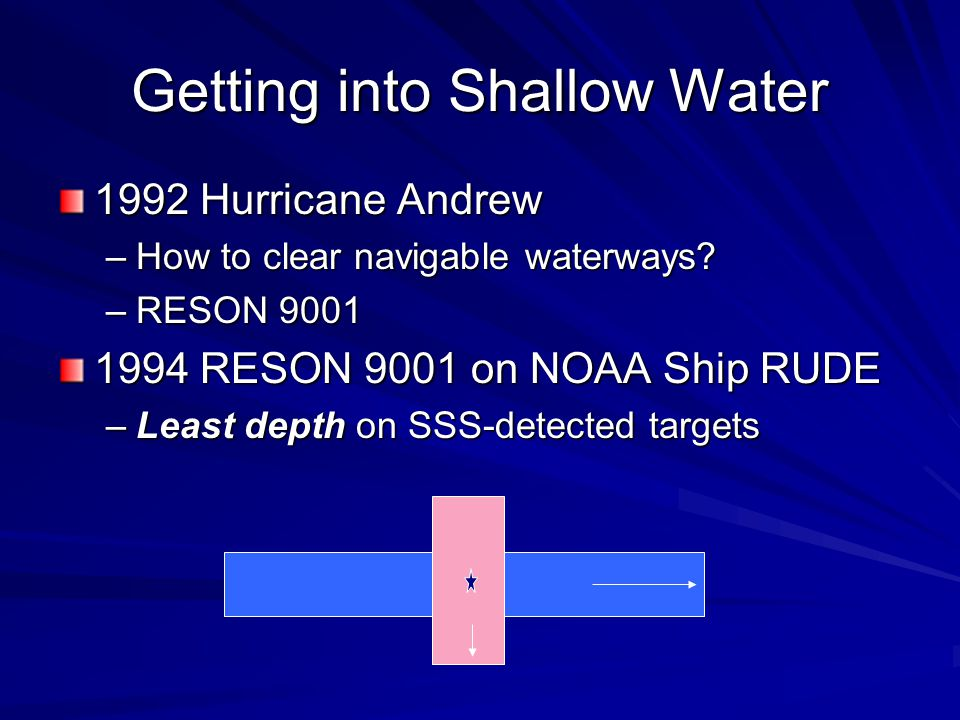 Getting into Shallow Water 1992 Hurricane Andrew –How to clear navigable waterways? –RESON 9001 1994 RESON 9001 on NOAA Ship RUDE –Least depth on SSS-