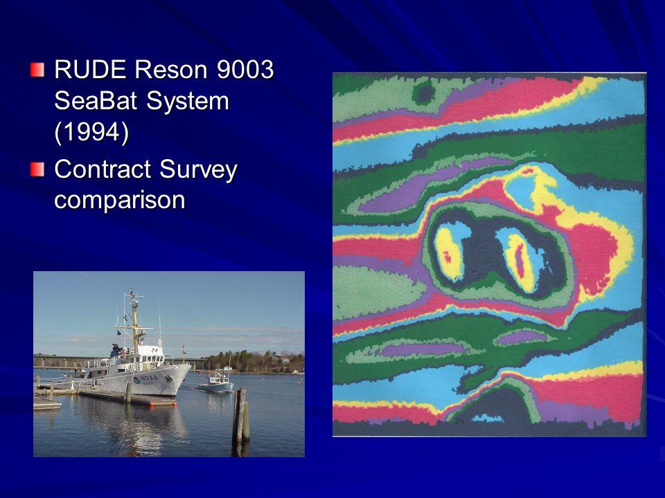 RUDE Reson 9003 SeaBat System (1994) Contract Survey comparison