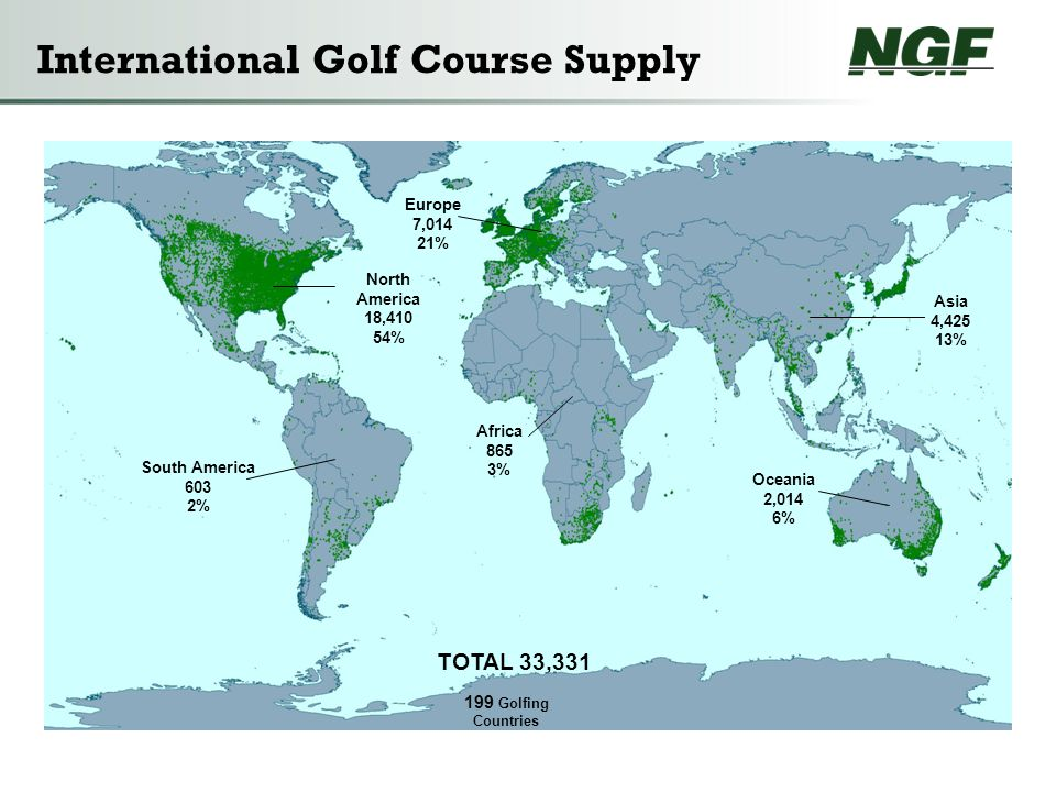 International Golf Course Supply 199 Golfing Countries North America 18,410 54% TOTAL 33,331 South America 603 2% Oceania 2,014 6% Asia 4,425 13% Europe 7,014 21% Africa 865 3%
