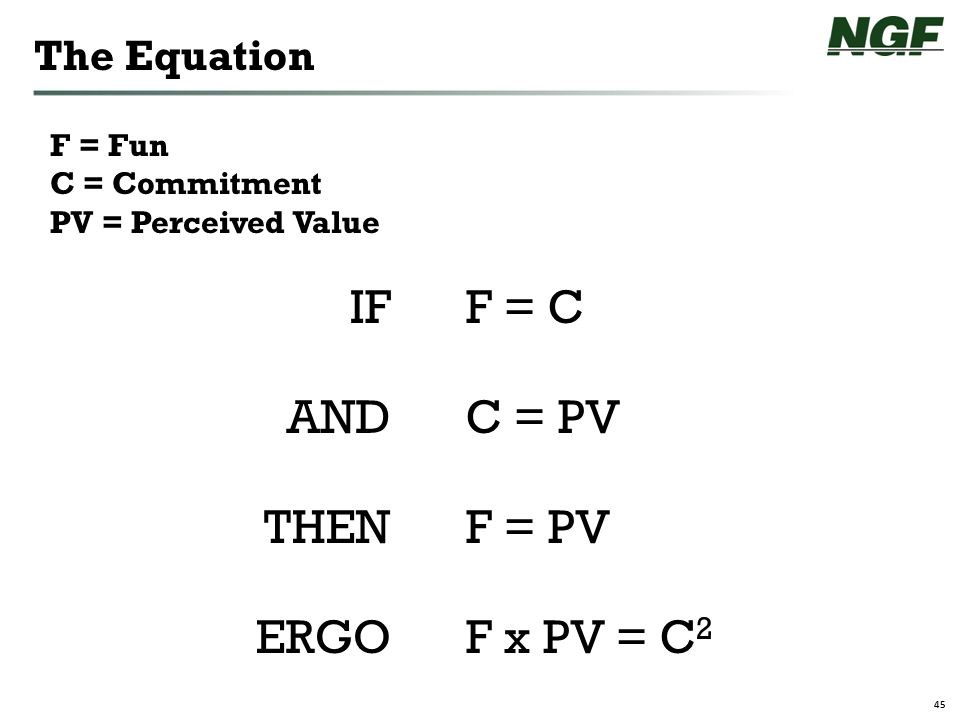 45 The Equation IFF = C ANDC = PV THENF = PV ERGOF x PV = C 2 F = Fun C = Commitment PV = Perceived Value