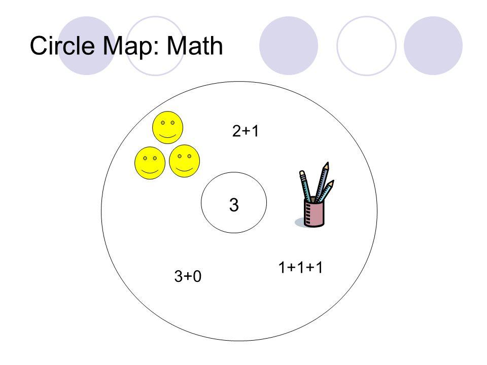 Circle Map: Math 3 2+1 3+0 1+1+1