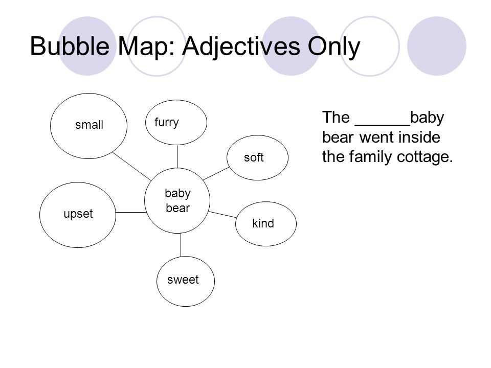 Bubble Map: Adjectives Only furry soft kind small sweet upset baby bear The ______baby bear went inside the family cottage.