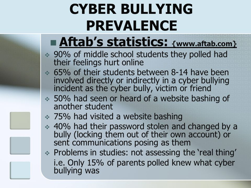 CYBER BULLYING PREVALENCE Cyber bullying typically starts at about 9 years of age and usually ends after 14 years of age; after 14, it becomes cyber or sexual harassment due to nature of acts and age of actors {Aftab}