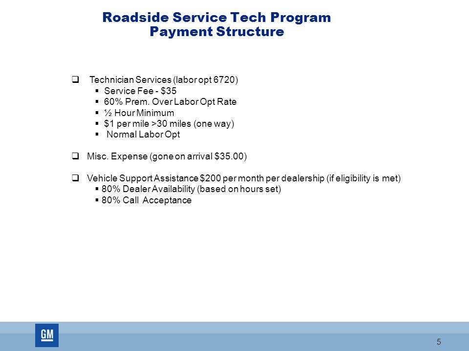 GM CONFIDENTIAL 5 Customer Care & Aftersales 5 Roadside Service Tech Program Payment Structure  Technician Services (labor opt 6720)  Service Fee - $35  60% Prem.