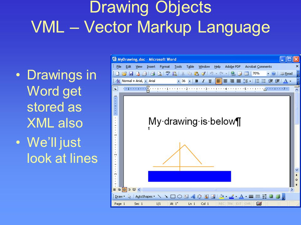 Drawing Objects VML – Vector Markup Language Drawings in Word get stored as XML also We'll just look at lines