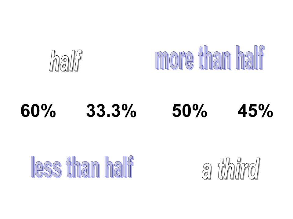 60% 33.3% 50% 45%
